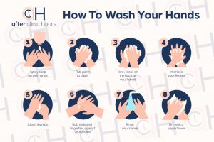 illustrations showing the 8 steps on how to wash your hand properly